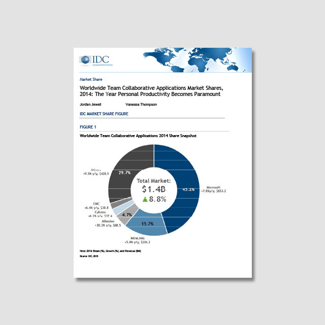 IDC Research: An Analysis of the Team Collaboration Market