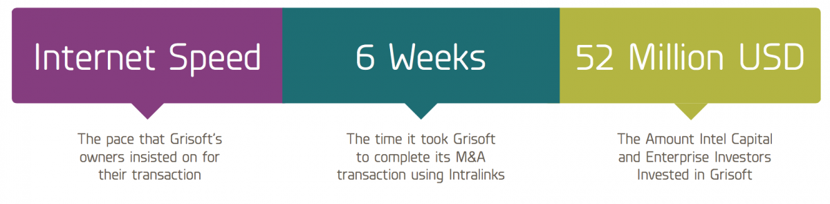 Grisoft uses Intralinks