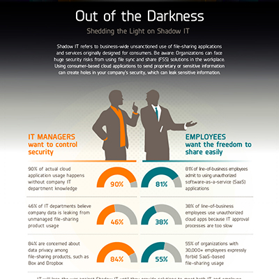 Out of the Darkness infographic