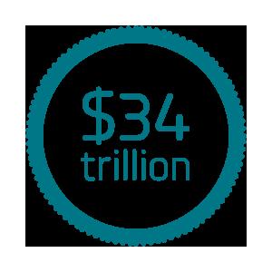 $34 trillion