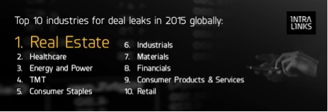 Top 10 industries for deal leaks